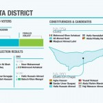 election candidates quetta 2013